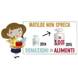 Matilde dona alimenti e lotta contro lo spreco